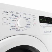 Символы на стиральной машине