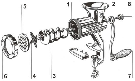 Как правильно собрать мясорубку (электрическую и ручную)