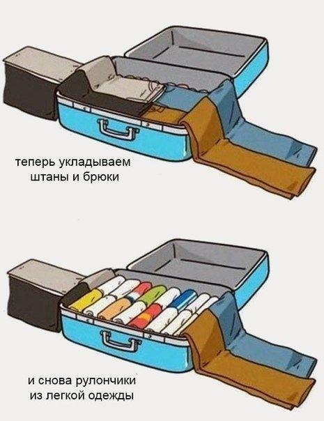 Как уложить вещи в рюкзак чтобы не помялись рюкзак dakine heli pack