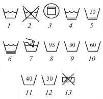 Расшифровка значков для стирки